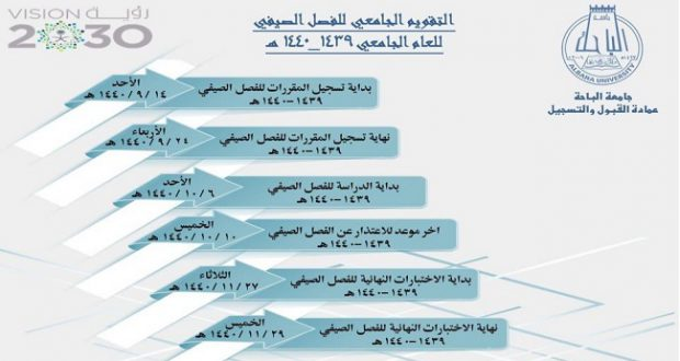 جامعة الباحة ممثلة في عمادة القبول والتسجيل تعلن عن التقويم