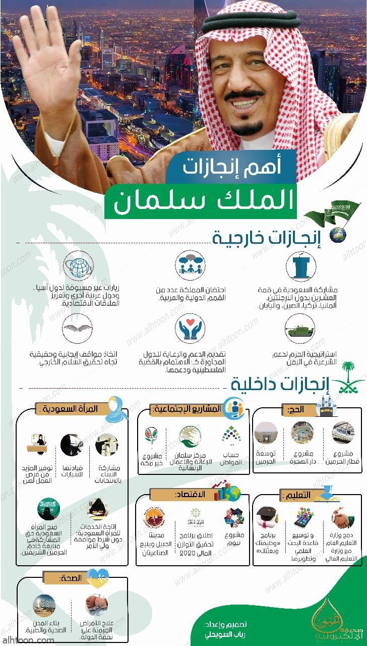 انجازات الملك سلمان 2019 إنجازات المملكة العربية السعودية